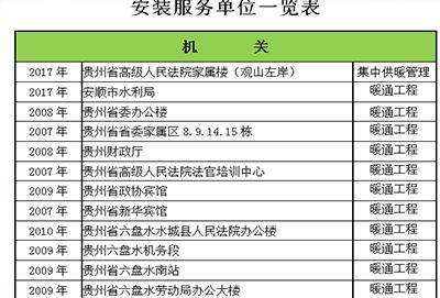 安装服务单位一览表